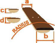diagrama mástil