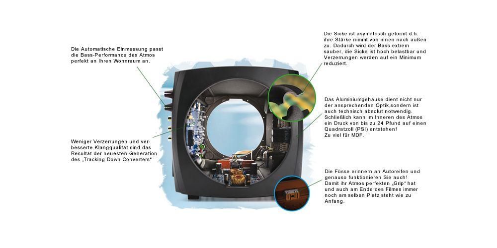 Sunfire Atmos XT Subwoofer 6,5