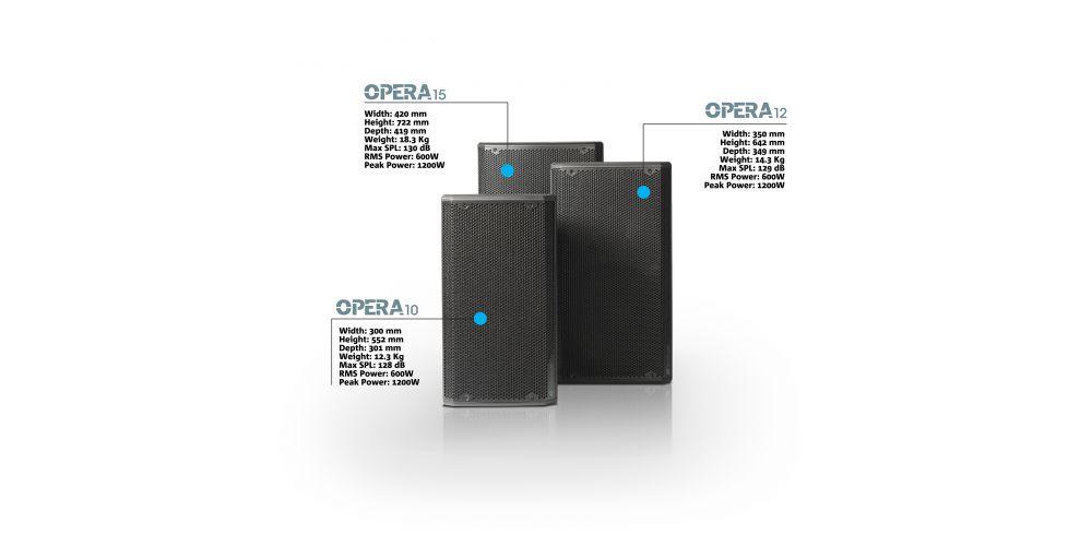 dbtechnologies Opera12 familia