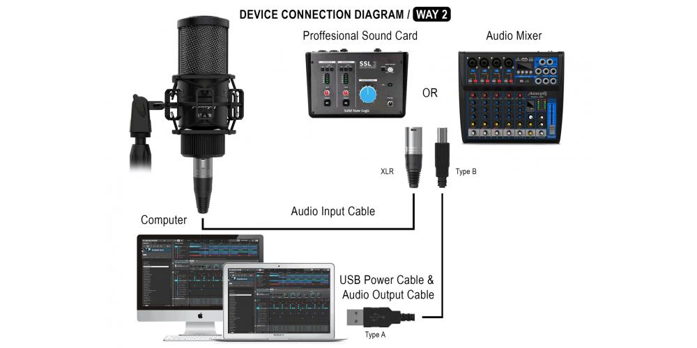 audibax at2020 producer pack microfono