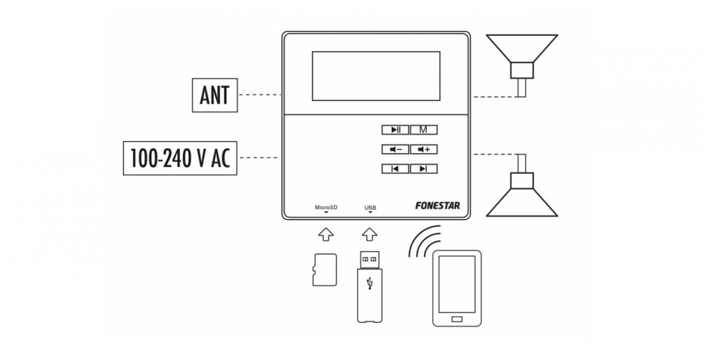 fonestar ks 06 configuracion