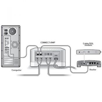 sonos connect amp esquema