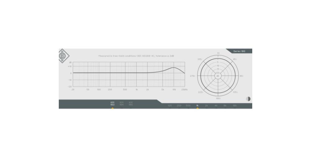micro neumann km 183 mini grafico
