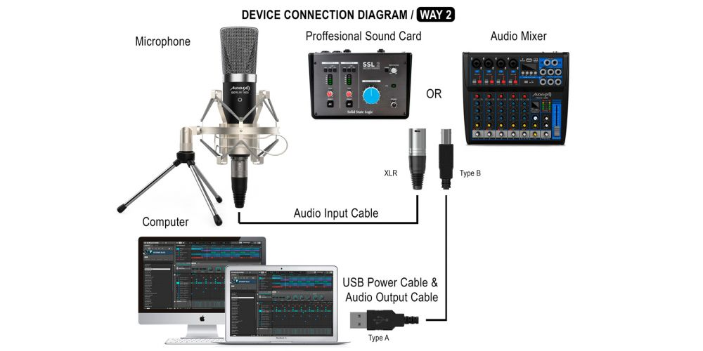 microfono audibax berlin1800