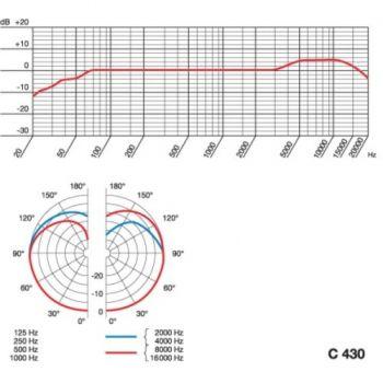 AKG C-430 Microfono Instrumentos C430 Esp. Cymbals Akg Und.