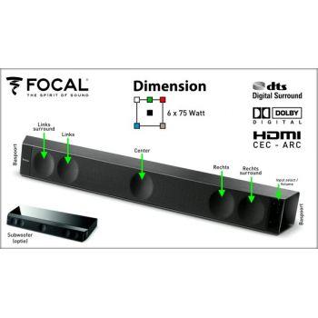 FOCAL Dimension Barra Sonido