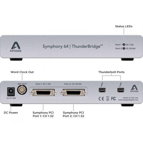 APOGEE SYM64-TB Thunderbridge