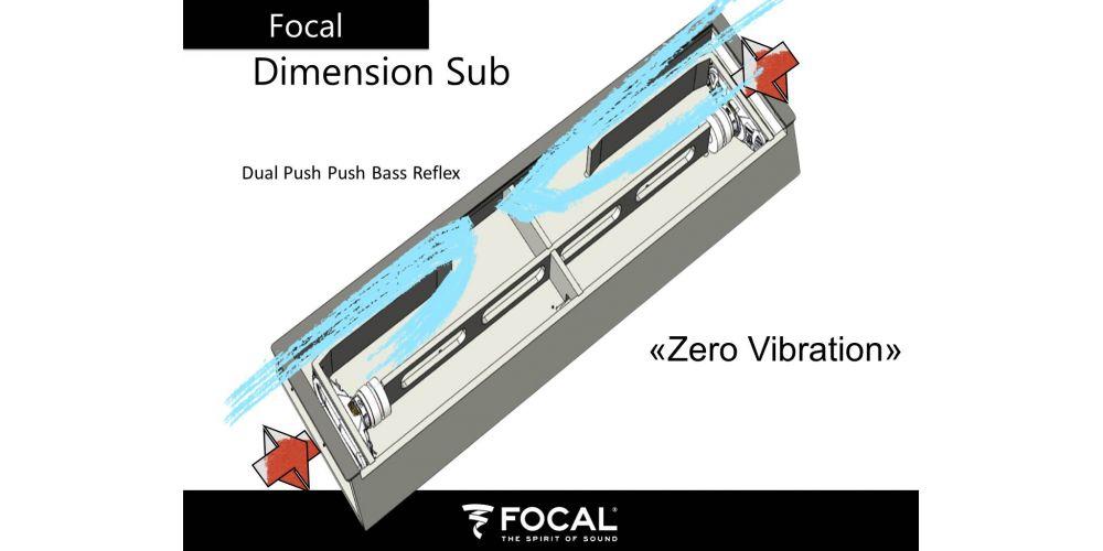 Focal Dimension subwoofer bass reflex