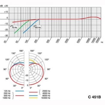 AKG C-451 B Microfono Recording Especial  Percusion C451B Unidad