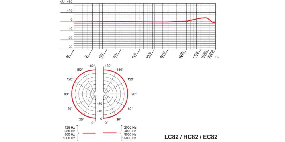 AKG EC82 MD PATRON