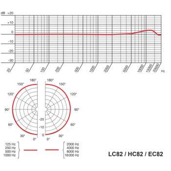 AKG EC82 MD Micrófono Diadema OMNIDIRECCIONAL Piel