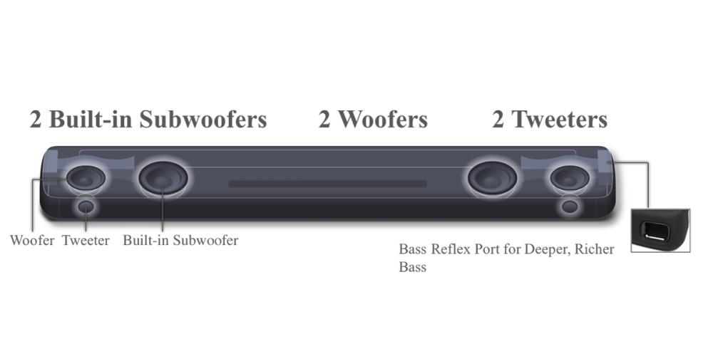 yamaha yas107 barra sonido subwoofer integrados construccion