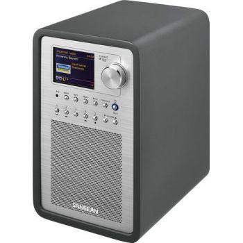 SANGEAN WFR70 Internet Radio Dap