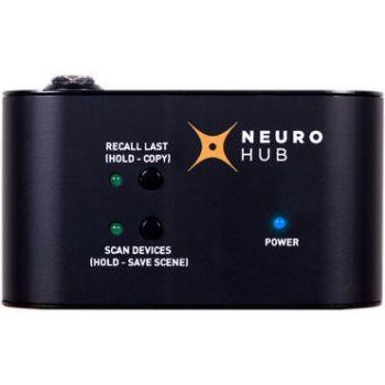 Source Audio SA164 Neuro Hub V1 Interface MIDI De Conexion y Ruteo