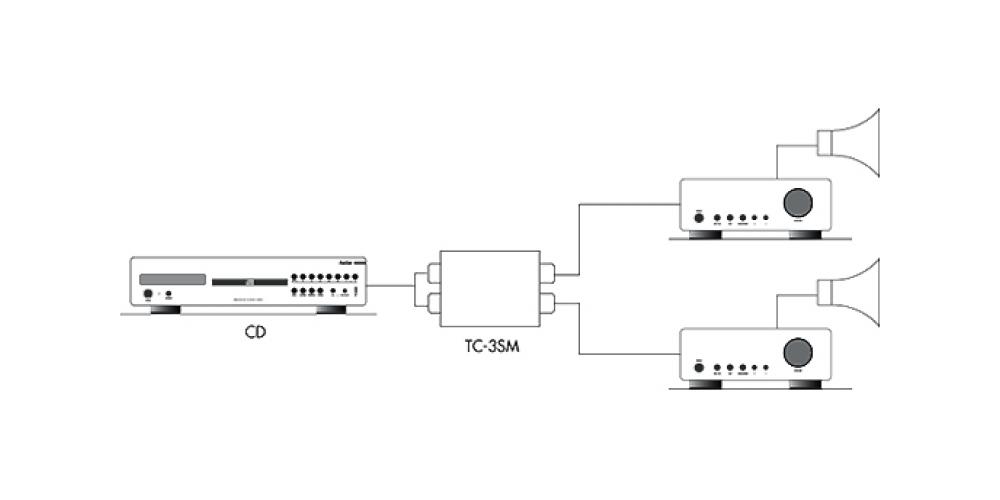 fonestar tc 3sm convertidor estereo mono instalacion