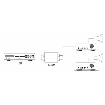 Fonestar TC-3SM Convertidor de señal estéreo en 2 señales mono