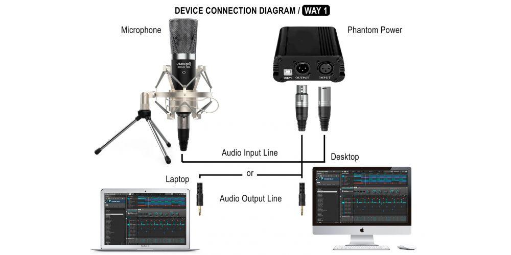 audibax berlin1800 micro estudio
