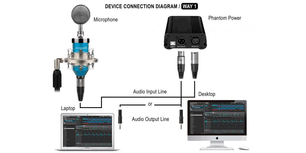 audibax dublin3000 micro