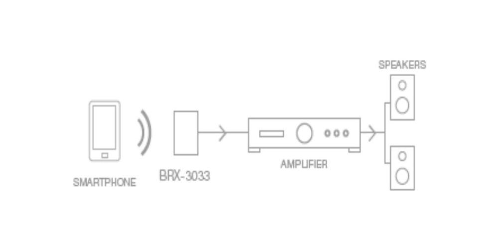 fonestar brx303 emisor bluetooth