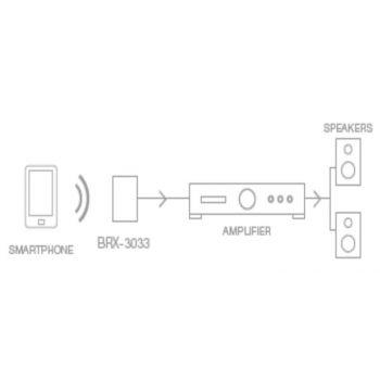 Fonestar BRX-3033 Receptor Bluetooth
